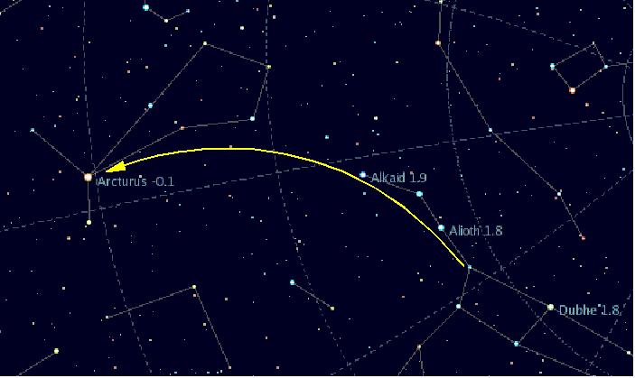 arturus,the star arcturus,arcturus star,bootes constellation,ursa major